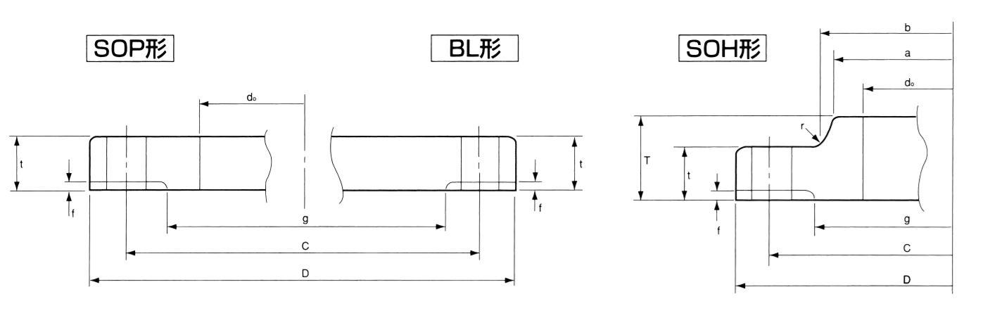 溶接フランジ 形状説明